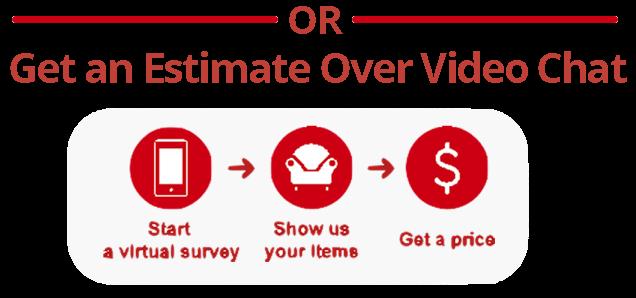 Get estimate over video